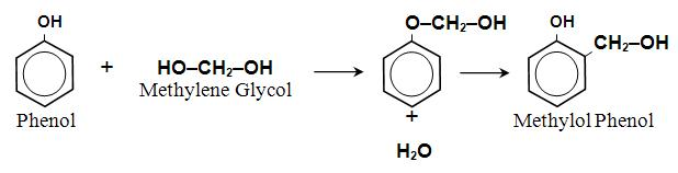 phenolic novolac and resol resins phenolic thermosetting resin  a molar excess of formaldehyde is used to make resol resins the following two stages describe a simplified view of the reaction first phenol reacts